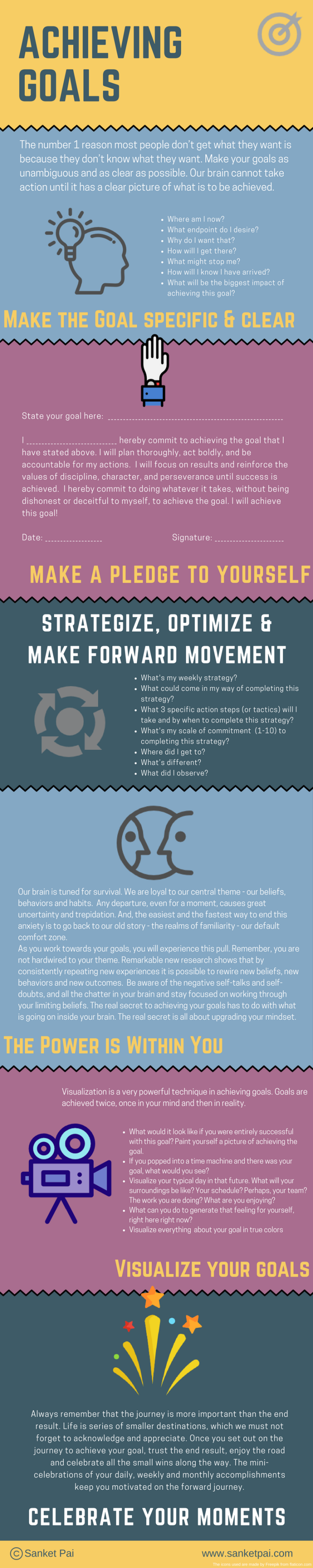 Achieving Your Goals (Infographic) - By Sanket Pai